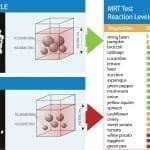 Konkurs Test MRT
