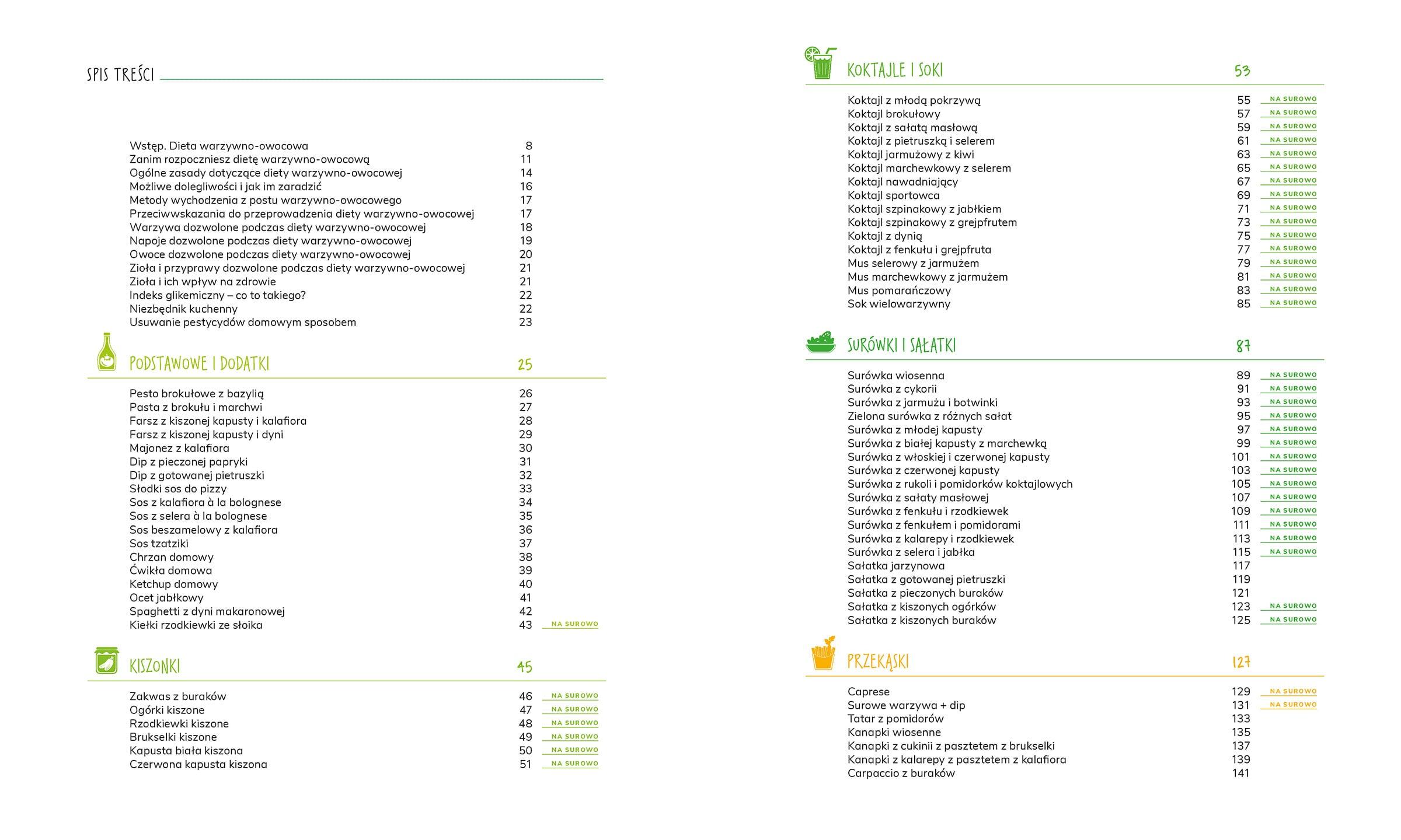przepisy pdf chomikuj
